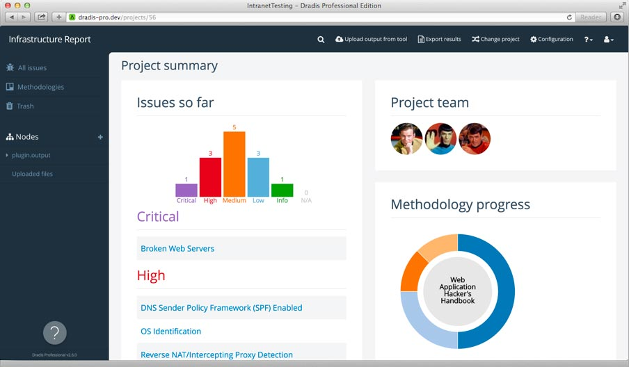 Screenshot of Dradis' Project Summary page showing Issues, Team, and Methodology progress